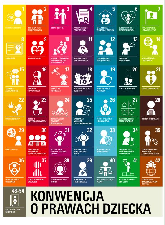 plakat konwencja praw dziecka